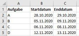 Excel-Tabelle mit den Spalten Aufgabe, Startdatum und Ende sowie 4 Zeilen.