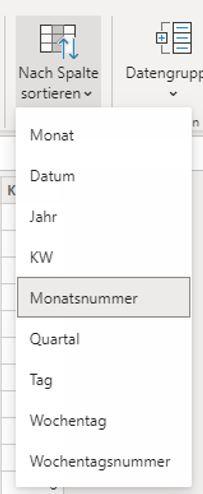 """Befehl """"Nach Spalte sortieren"""" in Power BI Desktop. In der Liste ist """"Monatsnummer"""" gewählt."""