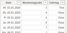 """Tabelle in Power BI mit den Spalten """"Date"""", """"Wochentagszahl"""" und """"Feiertag""""."""