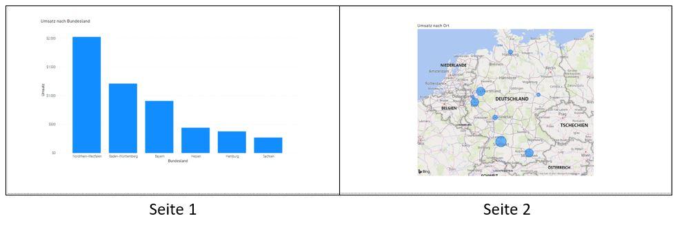 Zwei Berichtsseiten aus Power BI Desktop, die nebeneinander stehen. Seite 1 zeigt ein Säulendiagramm, Seite 2 eine Landkarte.